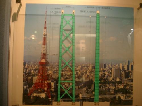 日本一の高さからの眺望 (地上約300m) 08夏