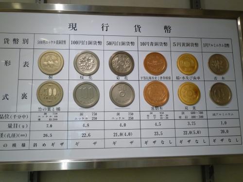 日本の貨幣を作る工場~造幣局広島支局で工場見学!~