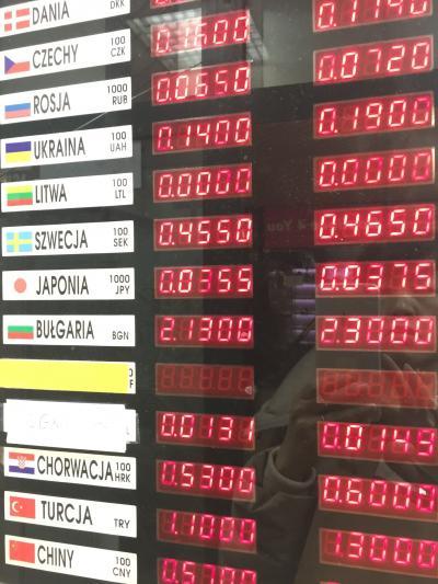 ポーランド 両替