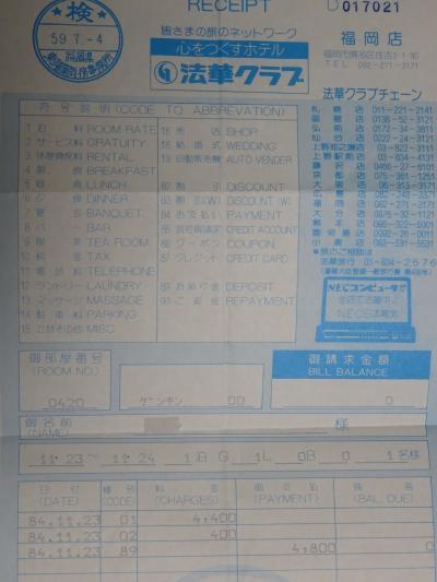 1984年(昭和59年)11月九州(長崎 福岡 佐賀)めぐり3回目③福岡(中州で夕食 博多に宿泊)