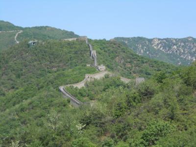中国への旅行~黄龍から北京~