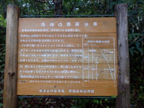 日本百名山(NO15) 西吾妻山縦走