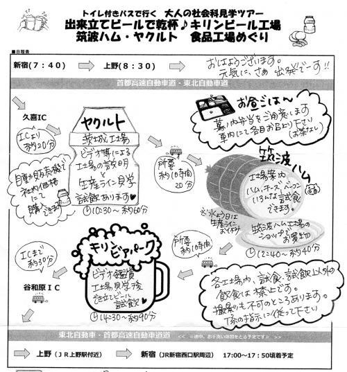 大人の社会科見学 キリンビール・筑波ハム・ヤクルト工場見学