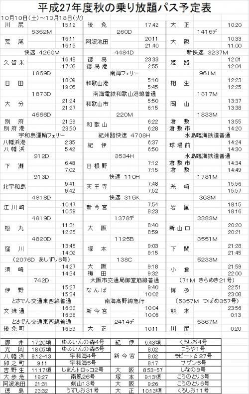 2015不良債権回収でなぜか…?!vol.1