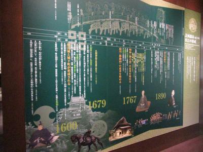 松江の歴史の年代表