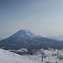 中斜面が多い滑りやすいスキー場