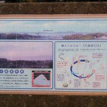 宍道湖七珍の説明です