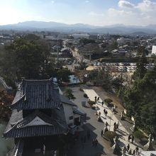 中津城訪問