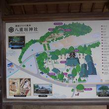 八重垣神社・境内の案内図