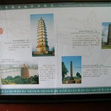 三蔵法師が建てた塔