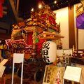 写真:成田観光館