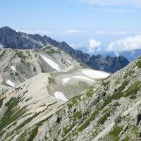 登山者だけの世界・立山連邦